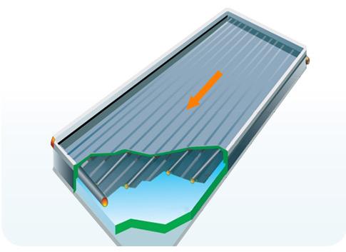 Bình năng lượng mặt trời ferroli dạng tấm 10