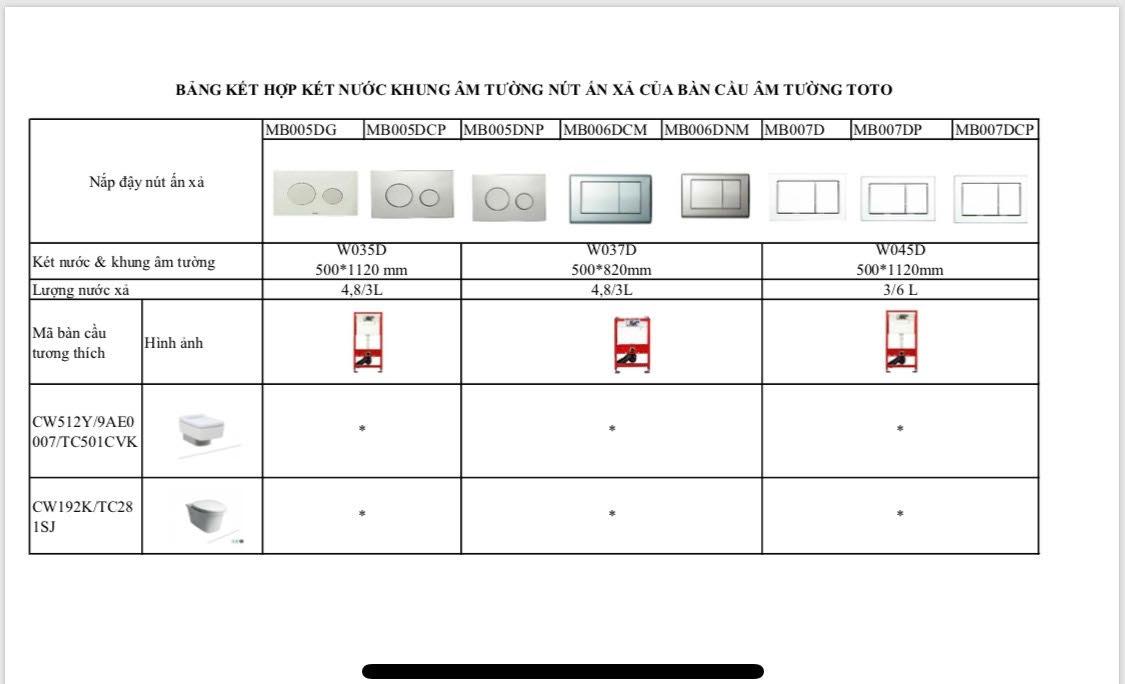 Bồn cầu treo tường TOTO CW512YR/7EE0007/TC501CVK 2