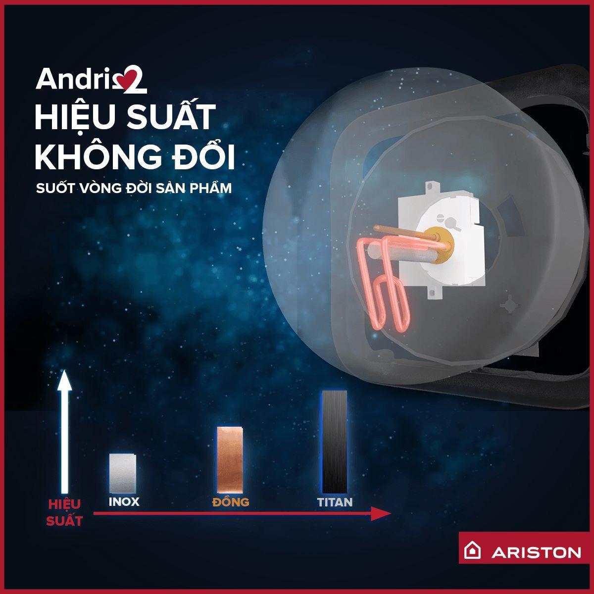 Bình nước nóng Ariston ANDRIS LUX 6 BE ( lắp phía trên bồn rửa) 2