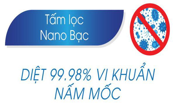 Tấm lọc Nano Bạc của Quạt điều hòa không khí Rapido TURBO 6000M